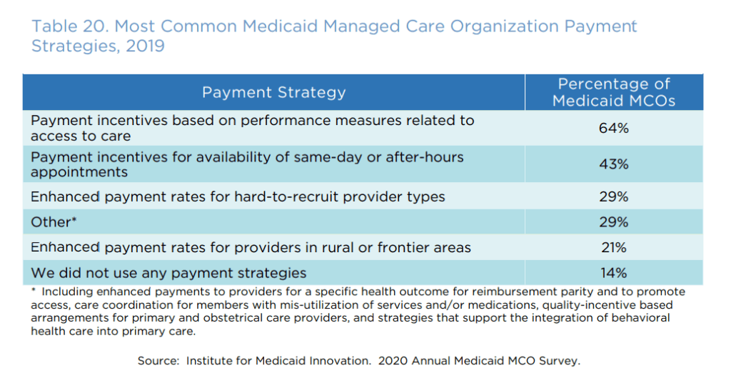 value-based payments growth trends medicaid payment chart