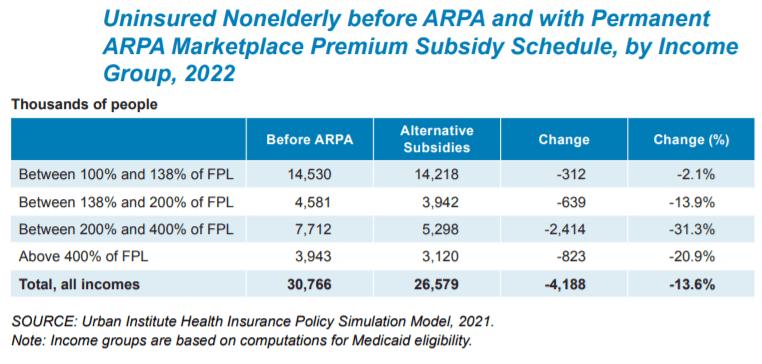 ACA Subsidy